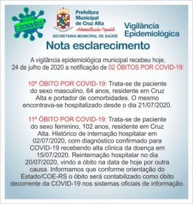 Cruz Alta registra mais 02 óbitos por covid-19, total de 11